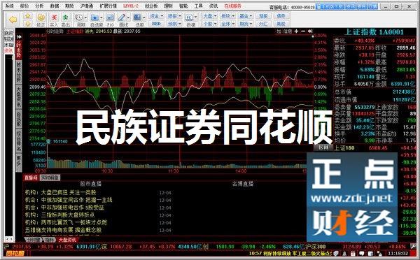 民族证券同花顺(分类:股票软件下载)民族证券同花顺,新增新股批量