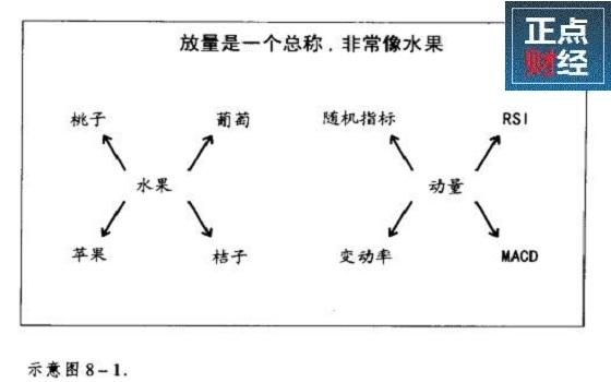 动量定理模范题型,动量的统统公式-股票知识